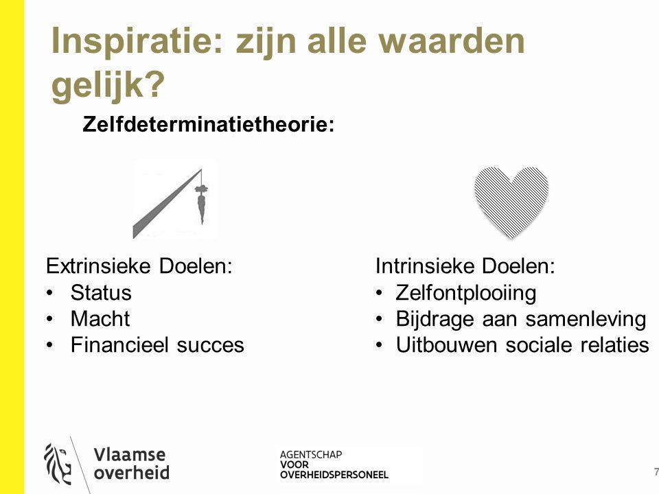 Inspiratie: zijn alle waarden gelijk? 7 Zelfdeterminatietheorie: Extrinsieke Doelen: Status Macht Financieel succes Intrinsieke Doelen: Zelfontplooiin