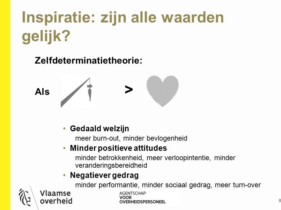 Inspiratie: zijn alle waarden gelijk? 8 Zelfdeterminatietheorie: Als > Gedaald welzijn meer burn-out, minder bevlogenheid Minder positieve attitudes m