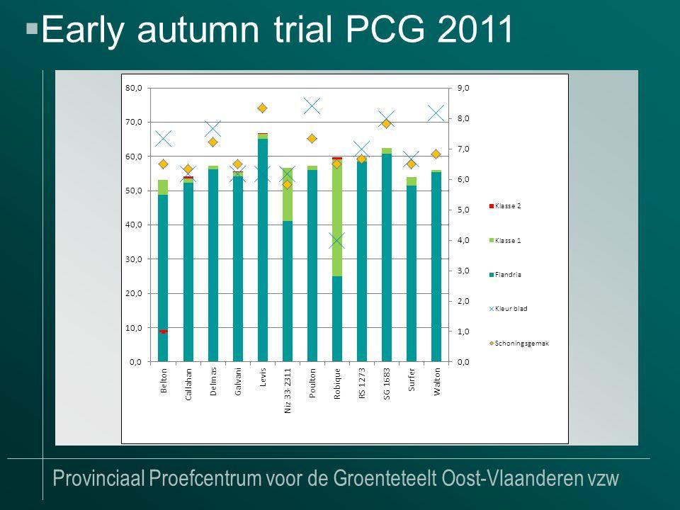 Provinciaal Proefcentrum voor de Groenteteelt Oost-Vlaanderen vzw  Early autumn trial PCG 2011
