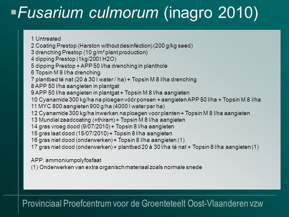 Provinciaal Proefcentrum voor de Groenteteelt Oost-Vlaanderen vzw  Fusarium culmorum (inagro 2010) 1 Untreated 2 Coating Prestop (Harston without desinfection) (200 g/kg seed) 3 drenching Prestop (10 g/m² plant production) 4 dipping Prestop (1kg/200 l H2O) 5 dipping Prestop + APP 50 l/ha drenching in planthole 6 Topsin M 8 l/ha drenching 7 plantbed té nat (20 à 30 l water / ha) + Topsin M 8 l/ha drenching 8 APP 50 l/ha aangieten in plantgat 9 APP 50 l/ha aangieten in plantgat + Topsin M 8 l/ha aangieten 10 Cyanamide 300 kg/ha na ploegen vóór ponsen + aangieten APP 50 l/ha + Topsin M 8 l/ha 11 MYC 800 aangieten 900 g/ha (4000 l water per ha) 12 Cyanamide 300 kg/ha inwerken na ploegen voor planten + Topsin M 8 l/ha aangieten 13 Mundial zaadcoating (+thiram) + Topsin M 8 l/ha aangieten 14 gras vroeg dood (9/07/2010) + Topsin 8 l/ha aangieten 15 gras laat dood (15/07/2010) + Topsin 8 l/ha aangieten 16 gras niet dood (onderwerken) + Topsin 8 l/ha aangieten (1) 17 gras niet dood (onderwerken) + plantbed 20 à 30 l/ha té nat + Topsin 8 l/ha aangieten (1) APP: ammoniumpolyfosfaat (1) Onderwerken van extra organisch materiaal zoals normale snede