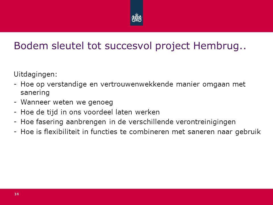 14 Bodem sleutel tot succesvol project Hembrug.. Uitdagingen: -Hoe op verstandige en vertrouwenwekkende manier omgaan met sanering -Wanneer weten we g