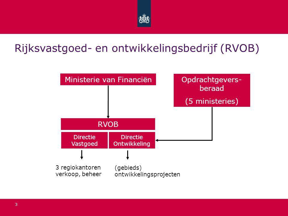 3 Rijksvastgoed- en ontwikkelingsbedrijf (RVOB) Ministerie van Financiën RVOB Directie Vastgoed Directie Ontwikkeling Opdrachtgevers- beraad (5 ministeries) 3 regiokantoren verkoop, beheer (gebieds) ontwikkelingsprojecten