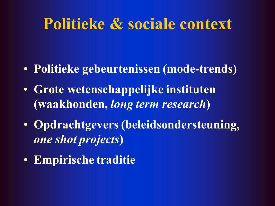 II. Empirisch onderzoek in Europa