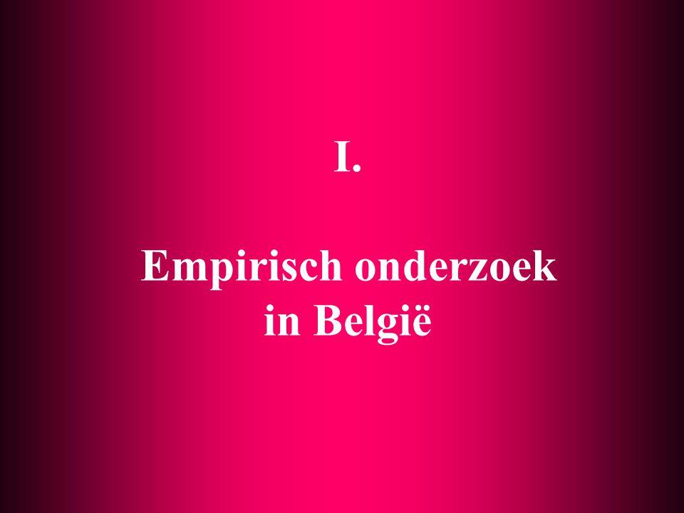 I. Empirisch onderzoek in België