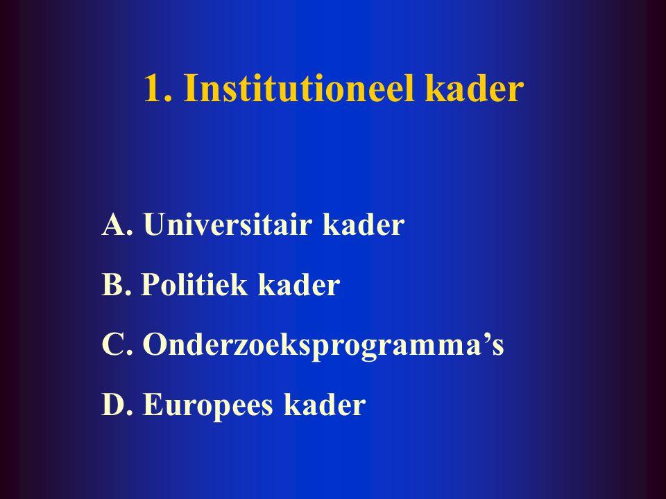1.Institutioneel kader A. Universitair kader B. Politiek kader C.