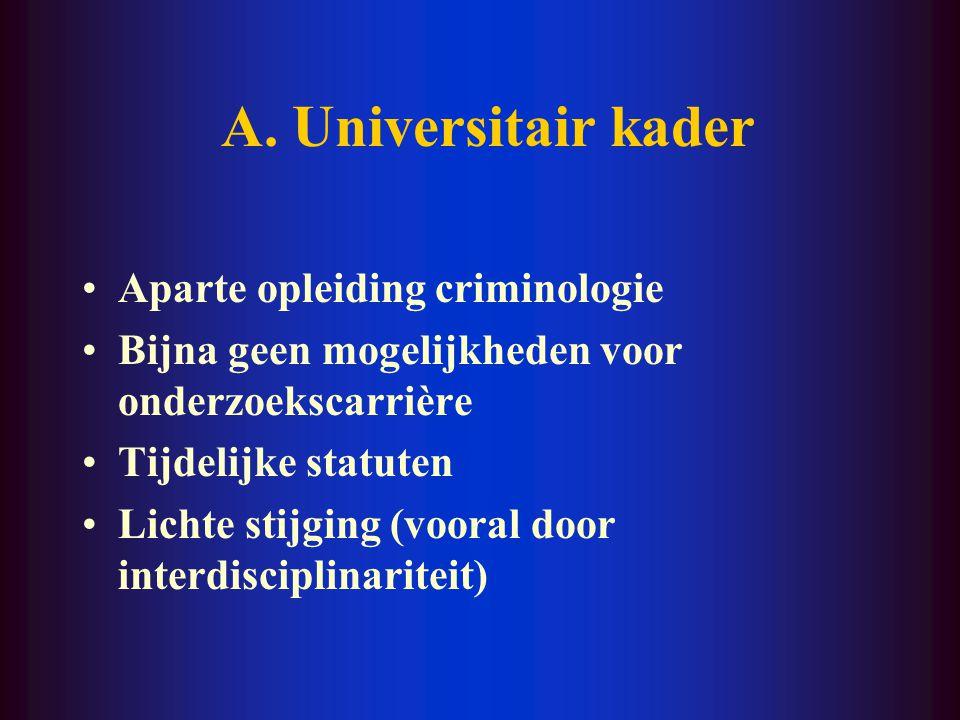 1. Institutioneel kader A. Universitair kader B.