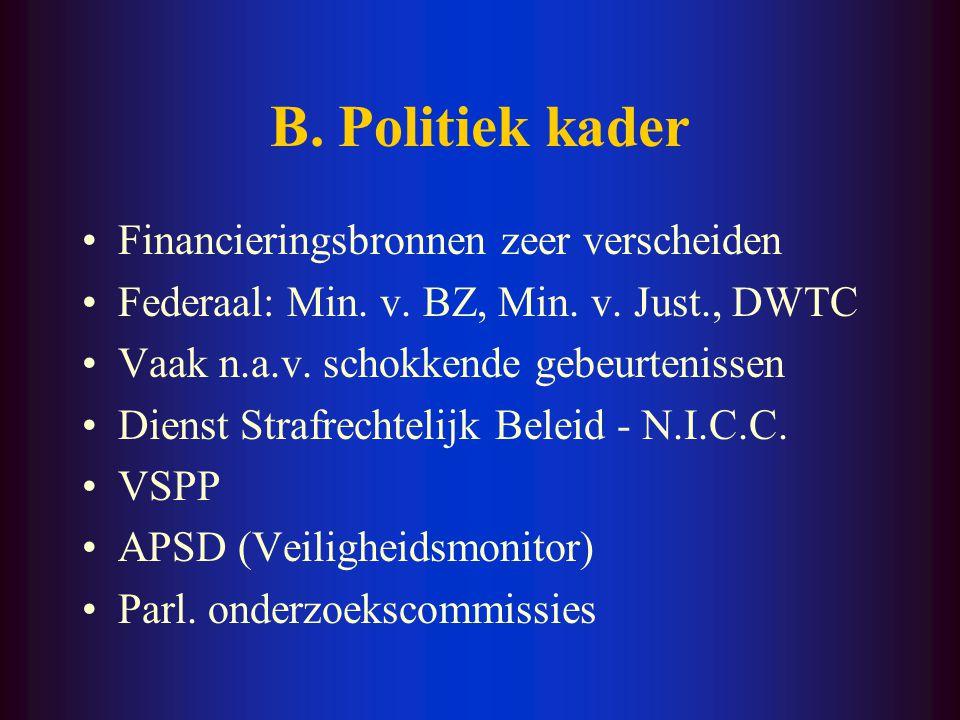 B.Politiek kader Financieringsbronnen zeer verscheiden Federaal: Min.