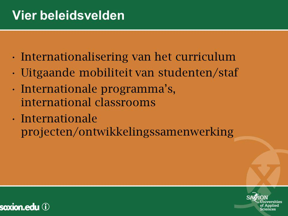 Vier beleidsvelden Internationalisering van het curriculum Uitgaande mobiliteit van studenten/staf Internationale programma's, international classrooms Internationale projecten/ontwikkelingssamenwerking