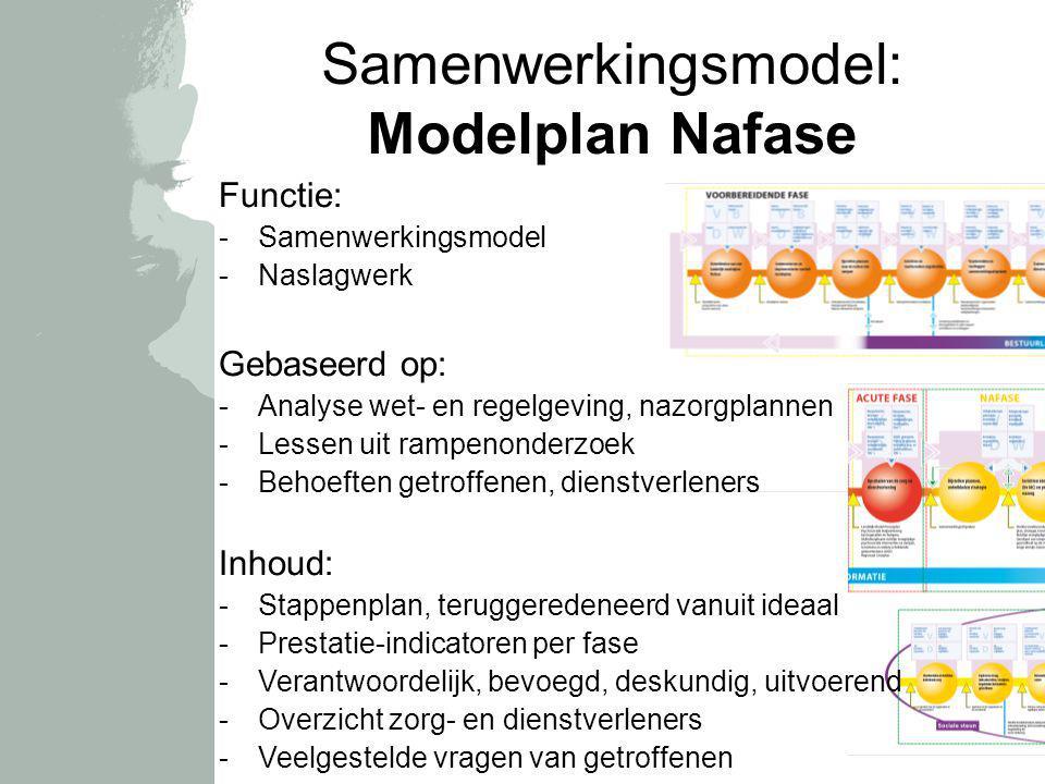 Samenwerkingsmodel: Modelplan Nafase Functie: -Samenwerkingsmodel -Naslagwerk Gebaseerd op: -Analyse wet- en regelgeving, nazorgplannen -Lessen uit rampenonderzoek -Behoeften getroffenen, dienstverleners Inhoud: -Stappenplan, teruggeredeneerd vanuit ideaal -Prestatie-indicatoren per fase -Verantwoordelijk, bevoegd, deskundig, uitvoerend -Overzicht zorg- en dienstverleners -Veelgestelde vragen van getroffenen