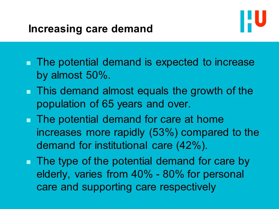 Increasing care demand n The potential demand is expected to increase by almost 50%. n This demand almost equals the growth of the population of 65 ye
