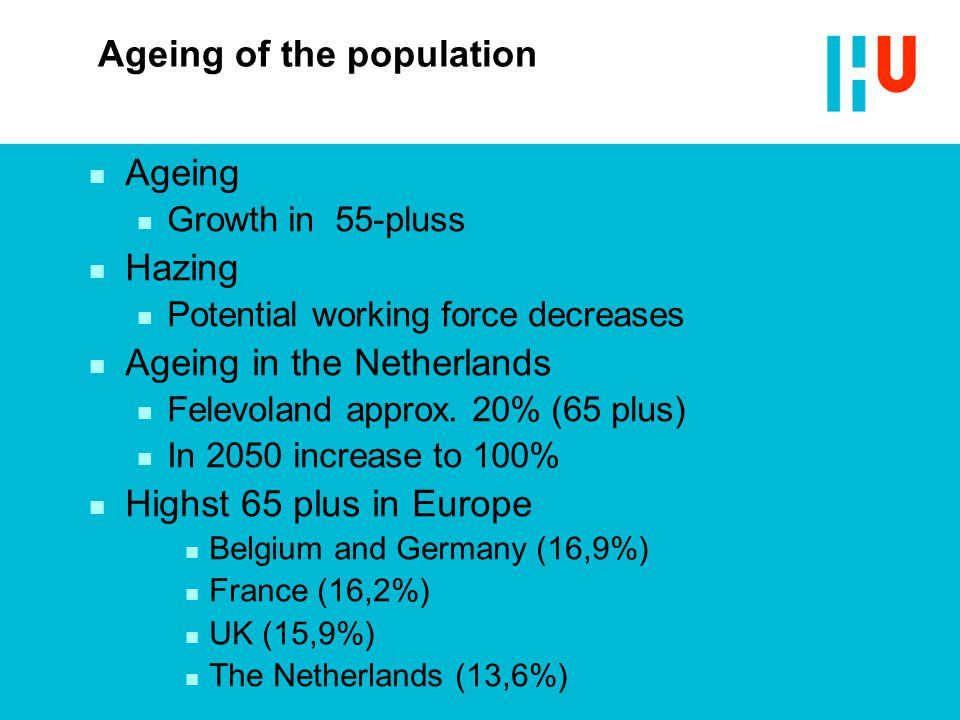 Ageing of the population n Ageing n Growth in 55-pluss n Hazing n Potential working force decreases n Ageing in the Netherlands n Felevoland approx. 2