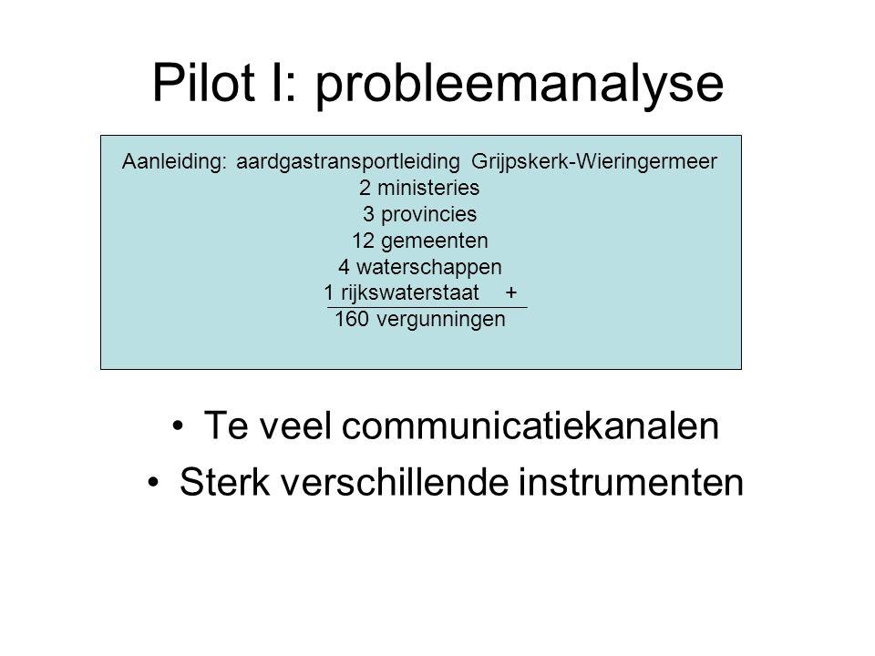 Pilot I: probleemanalyse Te veel communicatiekanalen Sterk verschillende instrumenten Aanleiding: aardgastransportleiding Grijpskerk-Wieringermeer 2 m