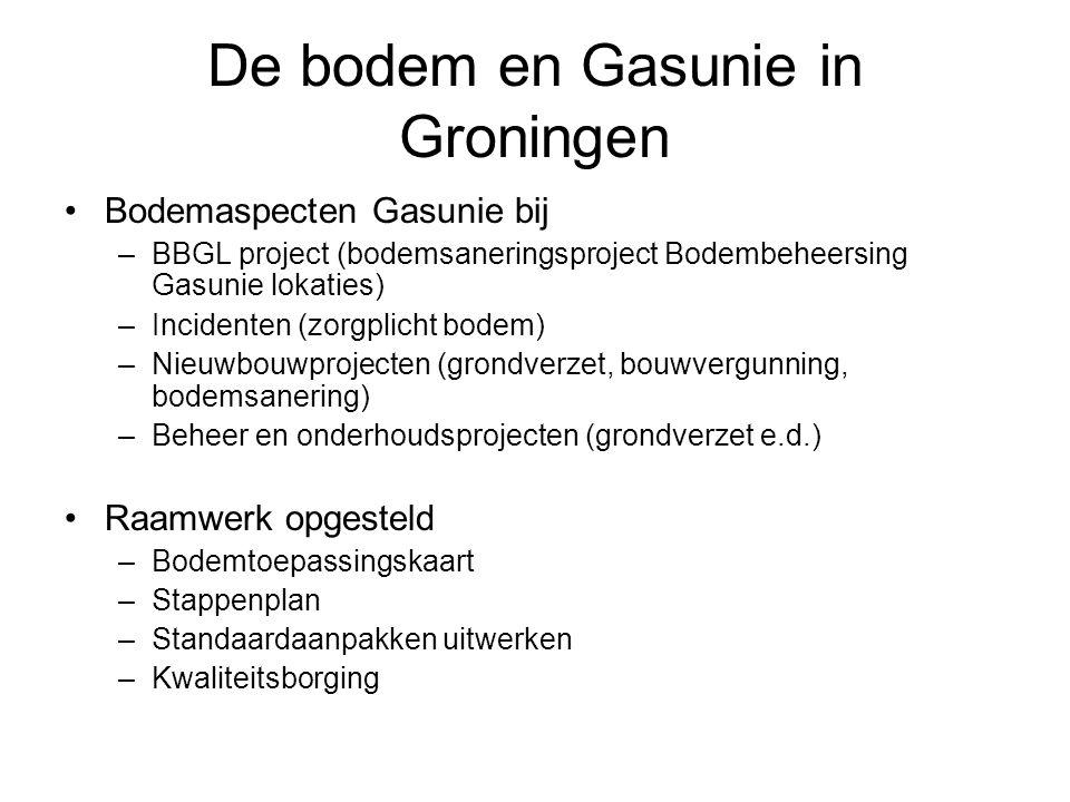 De bodem en Gasunie in Groningen Bodemaspecten Gasunie bij –BBGL project (bodemsaneringsproject Bodembeheersing Gasunie lokaties) –Incidenten (zorgplicht bodem) –Nieuwbouwprojecten (grondverzet, bouwvergunning, bodemsanering) –Beheer en onderhoudsprojecten (grondverzet e.d.) Raamwerk opgesteld –Bodemtoepassingskaart –Stappenplan –Standaardaanpakken uitwerken –Kwaliteitsborging