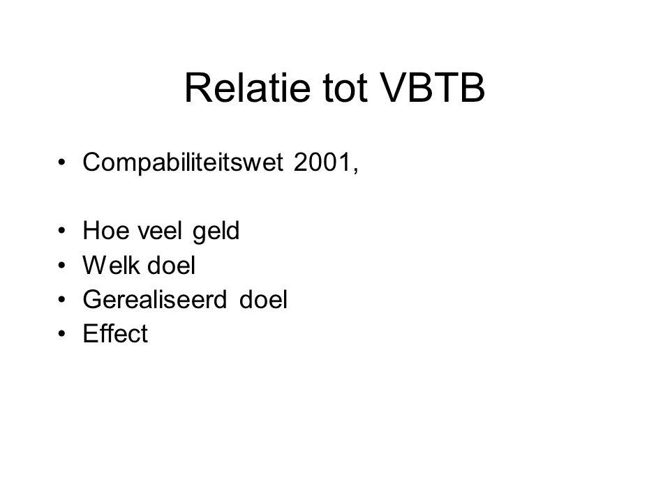 Relatie tot VBTB Compabiliteitswet 2001, Hoe veel geld Welk doel Gerealiseerd doel Effect