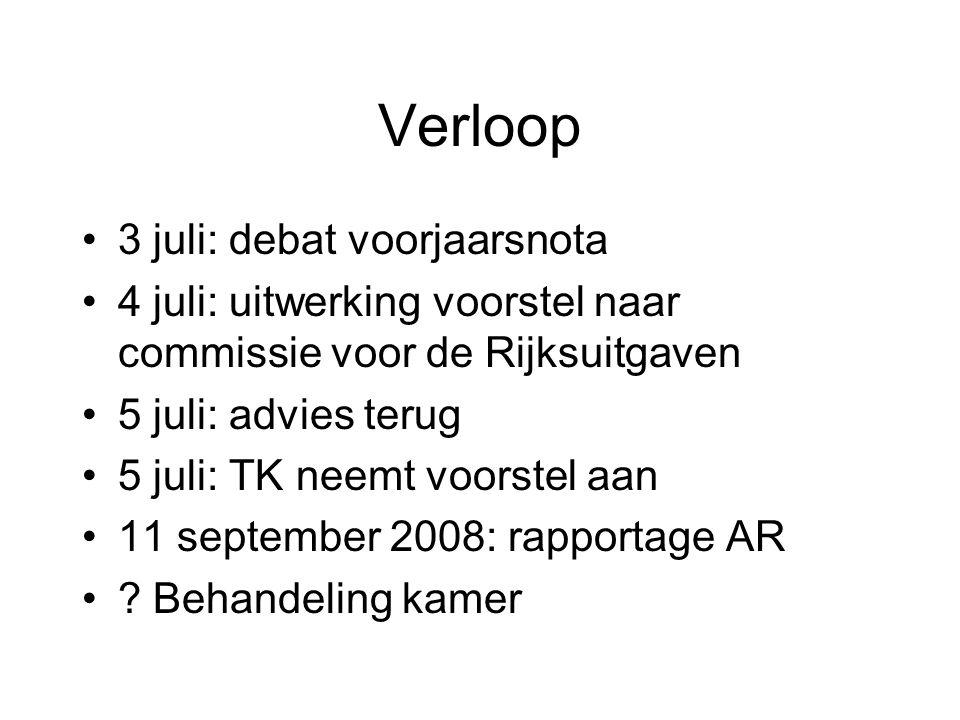 Verloop 3 juli: debat voorjaarsnota 4 juli: uitwerking voorstel naar commissie voor de Rijksuitgaven 5 juli: advies terug 5 juli: TK neemt voorstel aan 11 september 2008: rapportage AR .