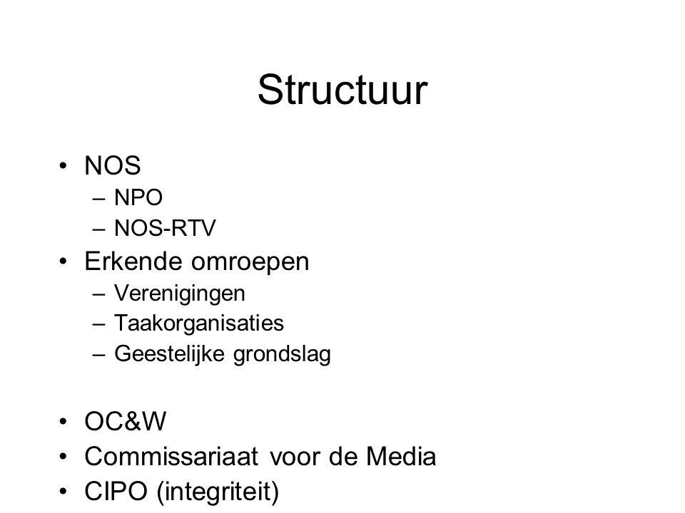 Structuur NOS –NPO –NOS-RTV Erkende omroepen –Verenigingen –Taakorganisaties –Geestelijke grondslag OC&W Commissariaat voor de Media CIPO (integriteit)