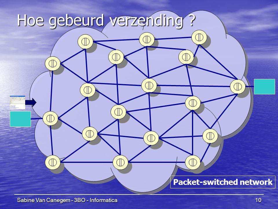 Sabine Van Canegem - 3BO - Informatica10 Packet-switched network Hoe gebeurd verzending ?