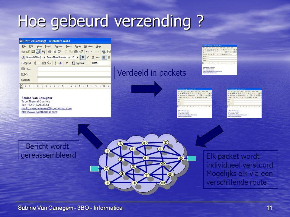 Sabine Van Canegem - 3BO - Informatica11 Hoe gebeurd verzending ? Verdeeld in packets Elk packet wordt individueel verstuurd Mogelijks elk via een ver