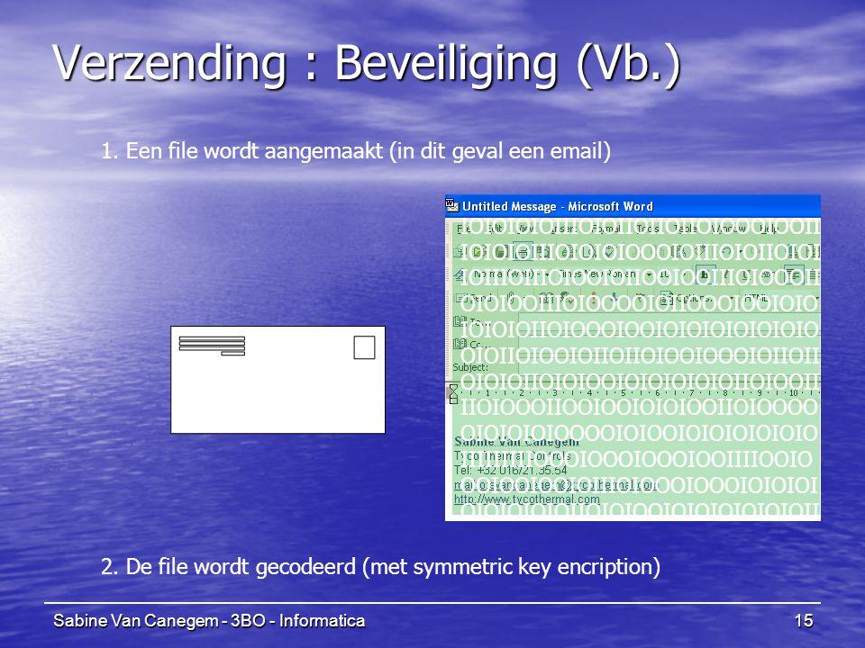 Sabine Van Canegem - 3BO - Informatica15 Verzending : Beveiliging (Vb.) 1. Een file wordt aangemaakt (in dit geval een email) IOIOIOIOIIIOIOIIOIIOIIOI