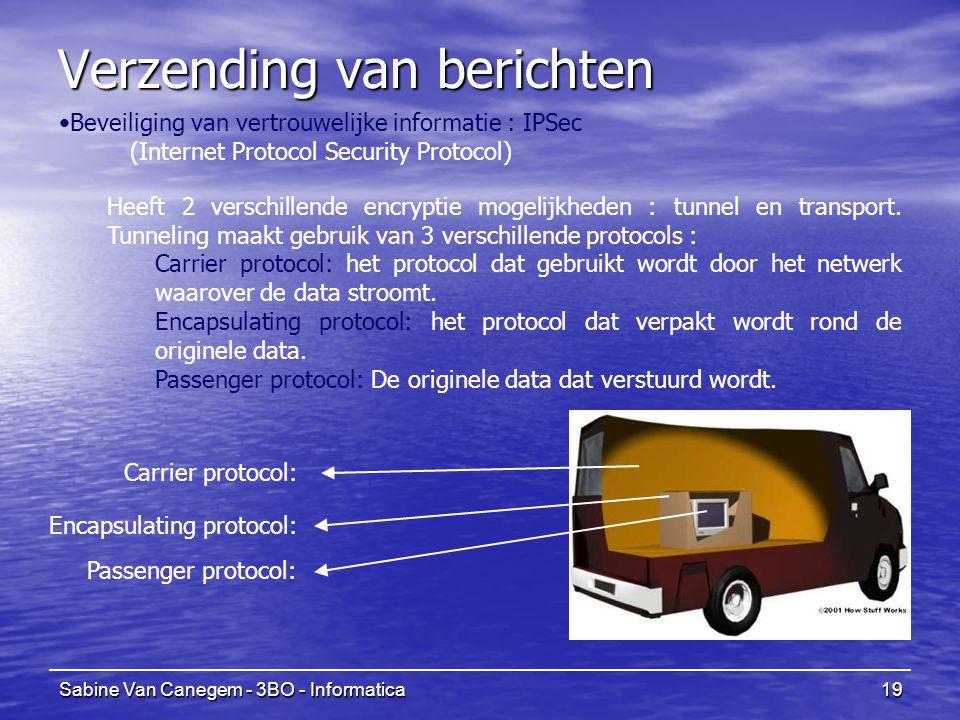 Sabine Van Canegem - 3BO - Informatica19 Verzending van berichten Beveiliging van vertrouwelijke informatie : IPSec (Internet Protocol Security Protoc