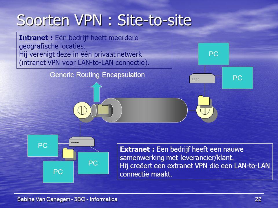 Sabine Van Canegem - 3BO - Informatica22 PC Generic Routing Encapsulation Soorten VPN : Site-to-site Intranet : Eén bedrijf heeft meerdere geografische locaties.