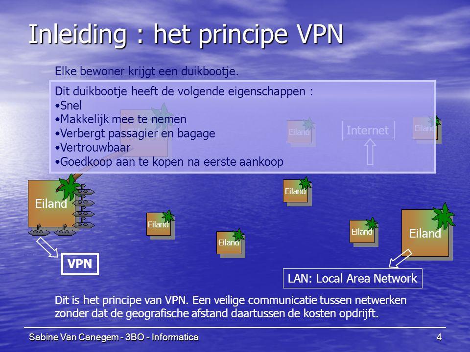 Sabine Van Canegem - 3BO - Informatica4 Eiland Inleiding : het principe VPN Eiland Elke bewoner krijgt een duikbootje. Internet LAN: Local Area Networ