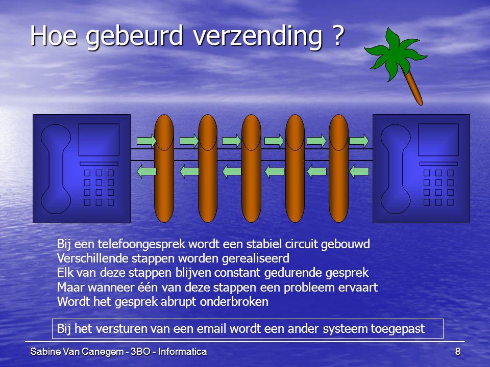 Sabine Van Canegem - 3BO - Informatica8 Hoe gebeurd verzending ? Bij een telefoongesprek wordt een stabiel circuit gebouwd Verschillende stappen worde