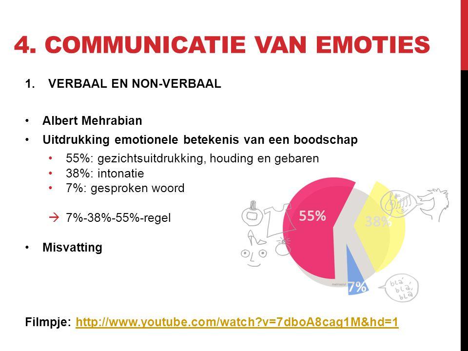 4. COMMUNICATIE VAN EMOTIES 1.VERBAAL EN NON-VERBAAL Albert Mehrabian Uitdrukking emotionele betekenis van een boodschap 55%: gezichtsuitdrukking, hou