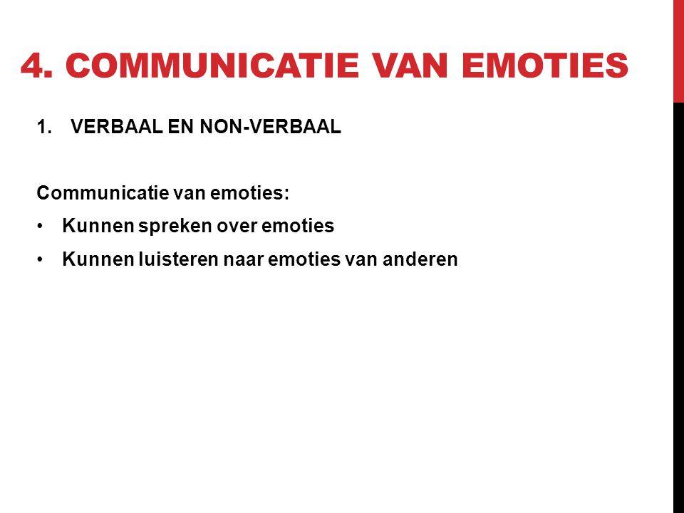 4. COMMUNICATIE VAN EMOTIES 1.VERBAAL EN NON-VERBAAL Communicatie van emoties: Kunnen spreken over emoties Kunnen luisteren naar emoties van anderen