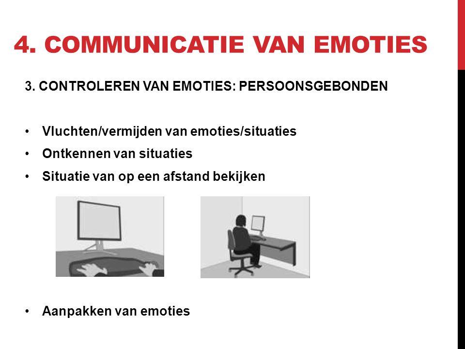 4. COMMUNICATIE VAN EMOTIES 3. CONTROLEREN VAN EMOTIES: PERSOONSGEBONDEN Vluchten/vermijden van emoties/situaties Ontkennen van situaties Situatie van