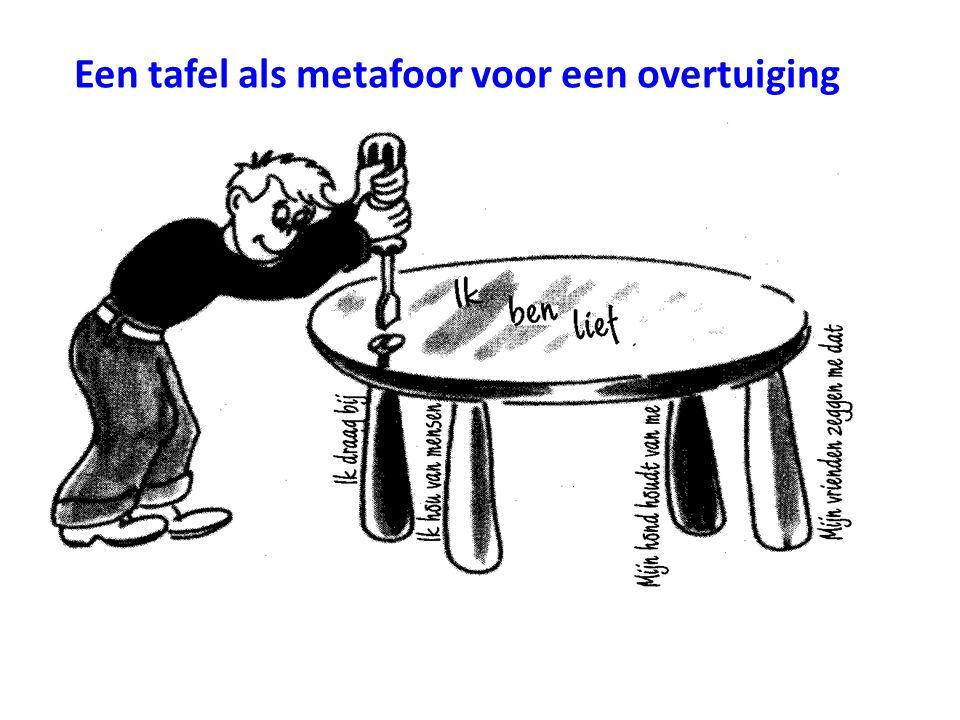 Een tafel als metafoor voor een overtuiging