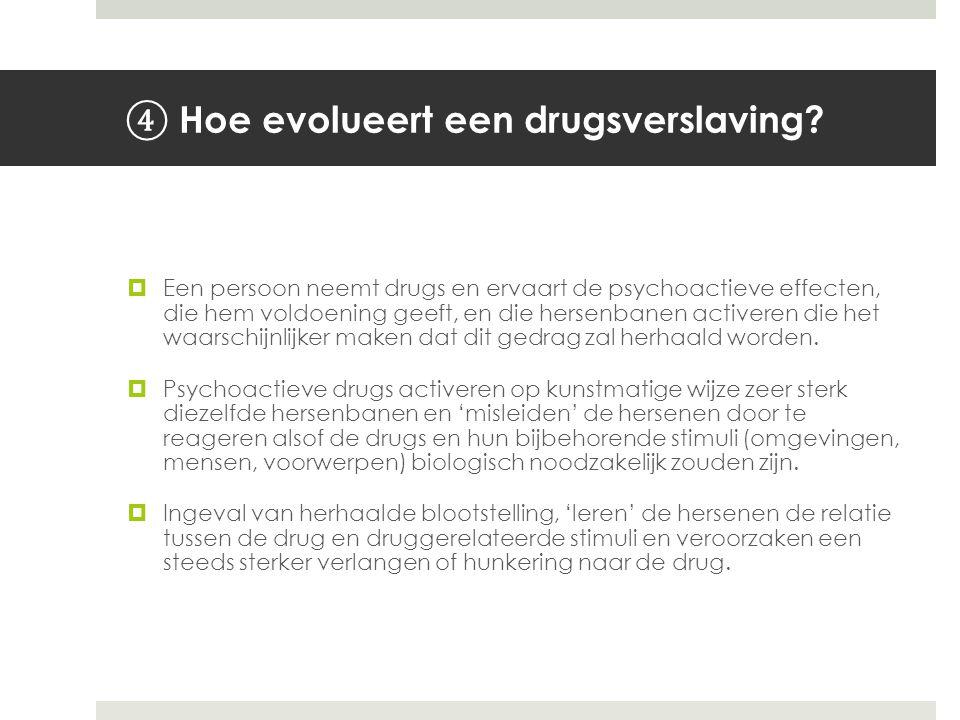 ④ Hoe evolueert een drugsverslaving?  Een persoon neemt drugs en ervaart de psychoactieve effecten, die hem voldoening geeft, en die hersenbanen acti