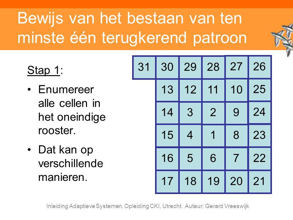 Inleiding Adaptieve Systemen, Opleiding CKI, Utrecht. Auteur: Gerard Vreeswijk Bewijs van het bestaan van ten minste één terugkerend patroon Stap 1: E