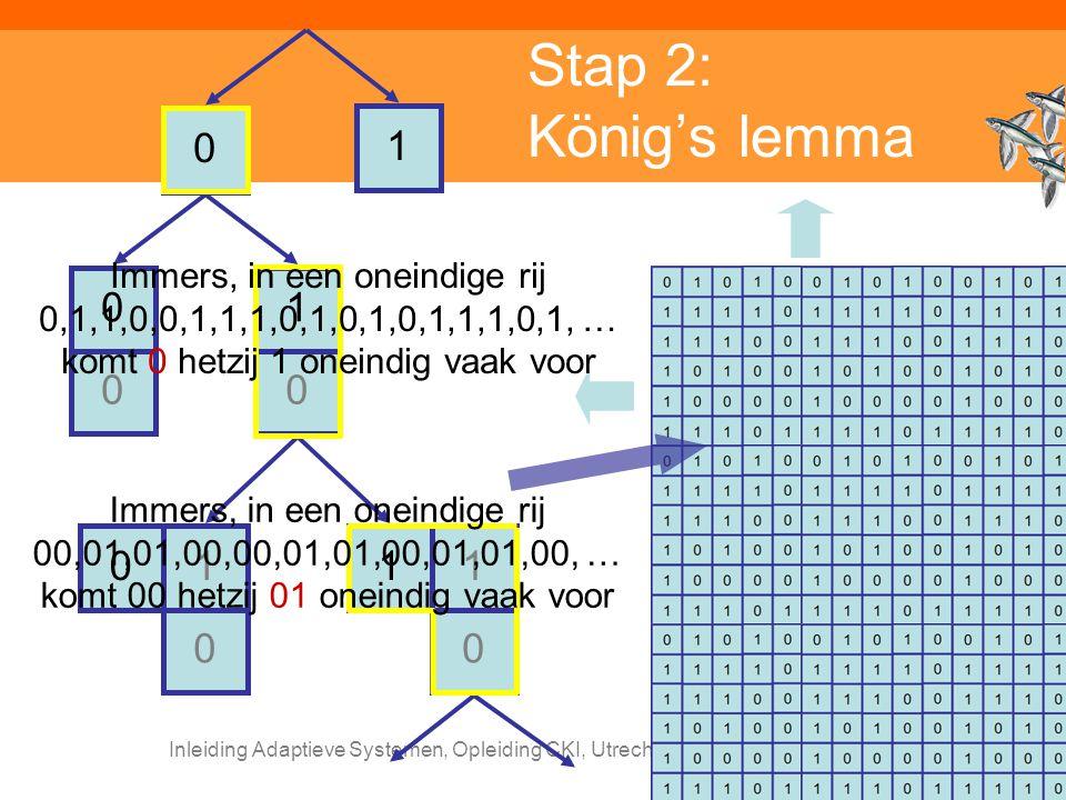 Inleiding Adaptieve Systemen, Opleiding CKI, Utrecht. Auteur: Gerard Vreeswijk 1 0 0 0 0 1 0 10 0 11 Stap 2: König's lemma Immers, in een oneindige ri