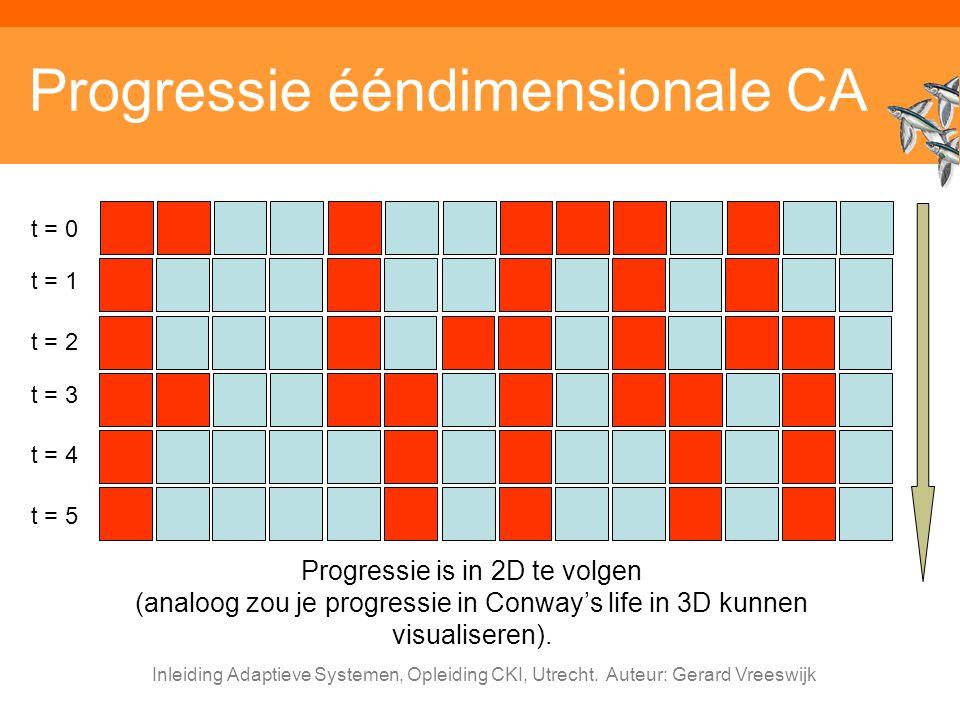 Inleiding Adaptieve Systemen, Opleiding CKI, Utrecht. Auteur: Gerard Vreeswijk Progressie ééndimensionale CA Progressie is in 2D te volgen (analoog zo