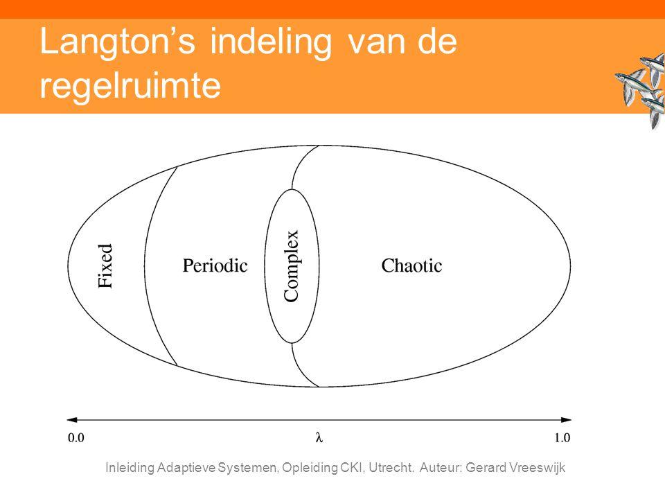 Inleiding Adaptieve Systemen, Opleiding CKI, Utrecht. Auteur: Gerard Vreeswijk Langton's indeling van de regelruimte