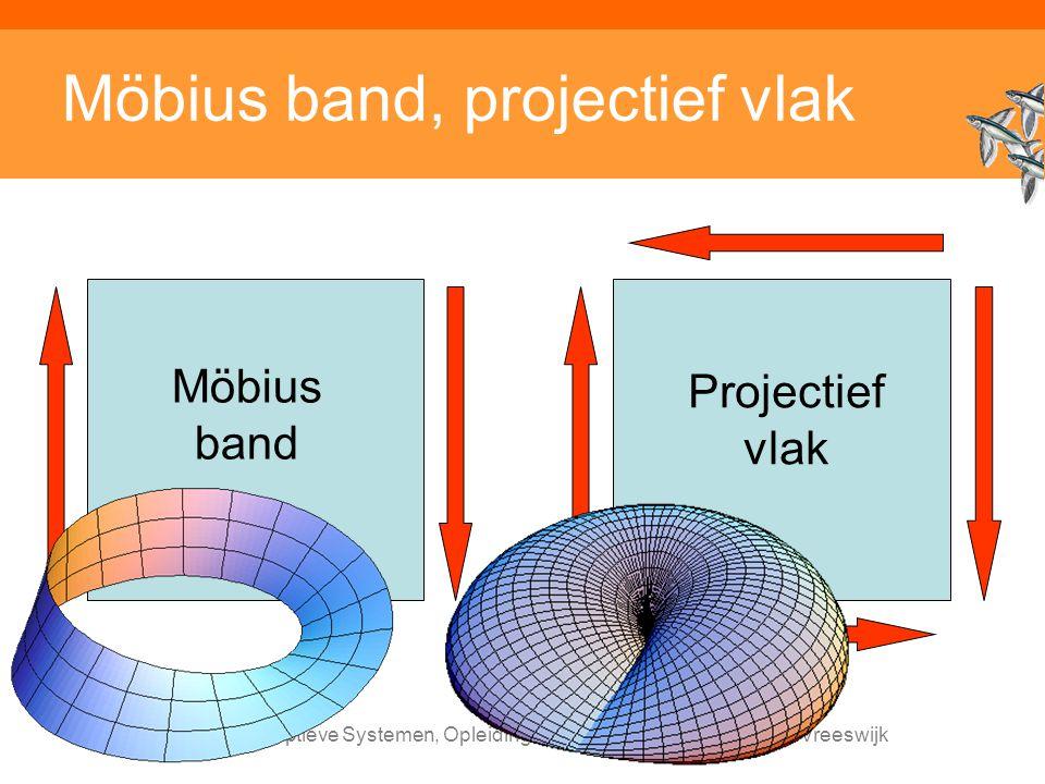 Inleiding Adaptieve Systemen, Opleiding CKI, Utrecht. Auteur: Gerard Vreeswijk Möbius band, projectief vlak Möbius band Projectief vlak