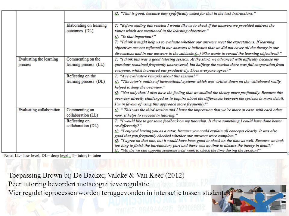 Peer tutoring bevordert metacognitieve regulatie. Vier regulatieprocessen worden teruggevonden in interactie tussen studenten.