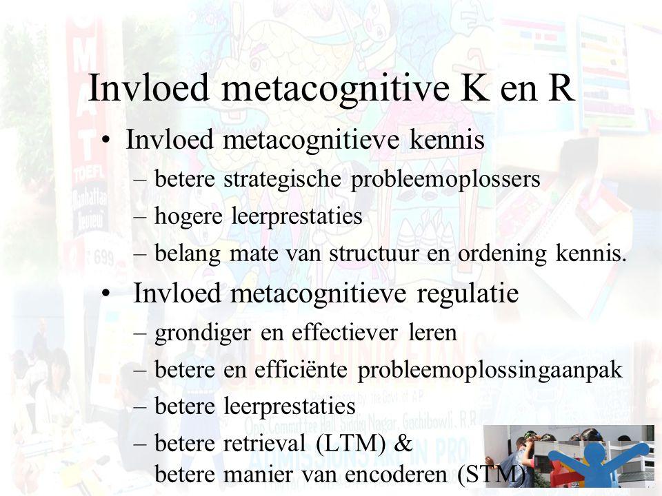 Invloed metacognitive K en R Invloed metacognitieve kennis –betere strategische probleemoplossers –hogere leerprestaties –belang mate van structuur en