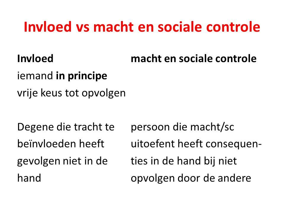 Invloed vs macht en sociale controle Invloedmacht en sociale controle iemand in principe vrije keus tot opvolgen Degene die tracht te persoon die macht/sc beïnvloeden heeft uitoefent heeft consequen- gevolgen niet in de ties in de hand bij niet hand opvolgen door de andere
