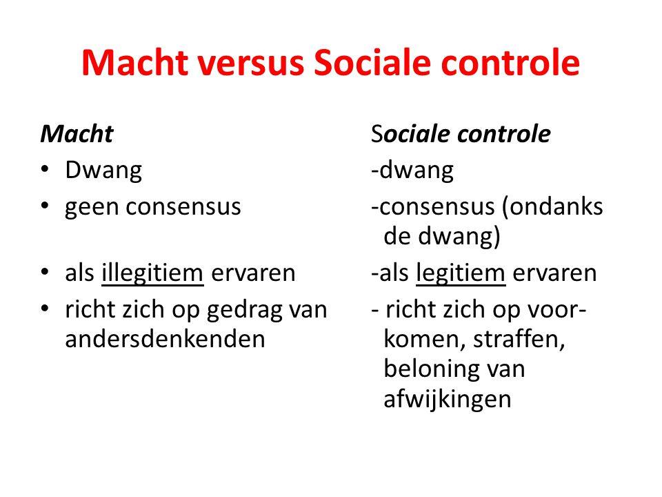 Macht versus Sociale controle Macht Sociale controle Dwang -dwang geen consensus -consensus (ondanks de dwang) als illegitiem ervaren-als legitiem ervaren richt zich op gedrag van - richt zich op voor- andersdenkenden komen, straffen, beloning van afwijkingen