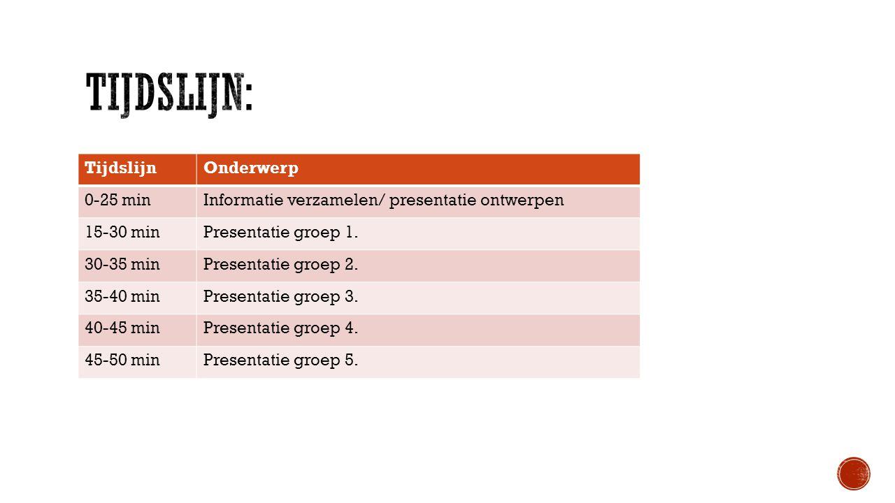 TijdslijnOnderwerp 0-25 minInformatie verzamelen/ presentatie ontwerpen 15-30 minPresentatie groep 1. 30-35 minPresentatie groep 2. 35-40 minPresentat