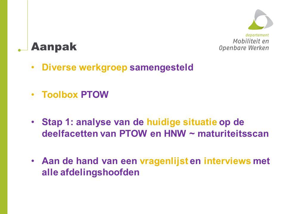 Aanpak Diverse werkgroep samengesteld Toolbox PTOW Stap 1: analyse van de huidige situatie op de deelfacetten van PTOW en HNW ~ maturiteitsscan Aan de