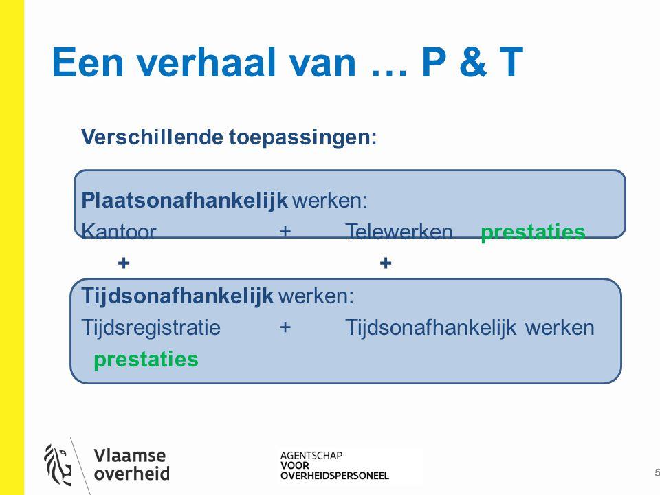 Ervaringen met prestatiemeetsystemen: Helena De Clercq (dBZ) Resultaatgerichtheid Guy Geerens (Kind en Gezin) Teamevaluaties en Planning Pieter Deturck (ANB) Vereenvoudiging PLOEG voor groenarbeiders