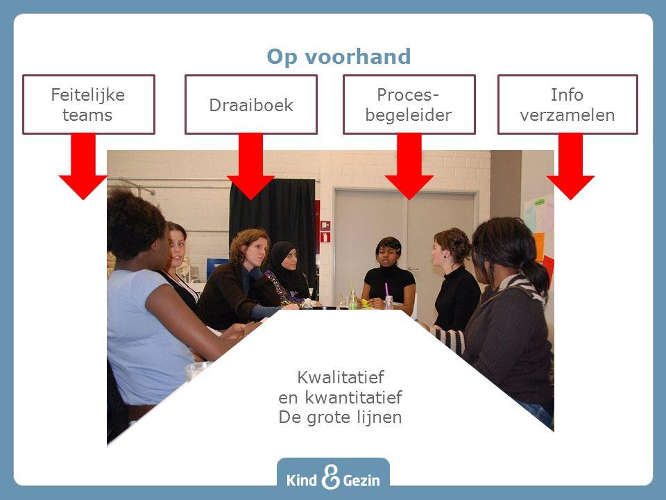 Op voorhand Feitelijke teams Draaiboek Proces- begeleider Info verzamelen Kwalitatief en kwantitatief De grote lijnen