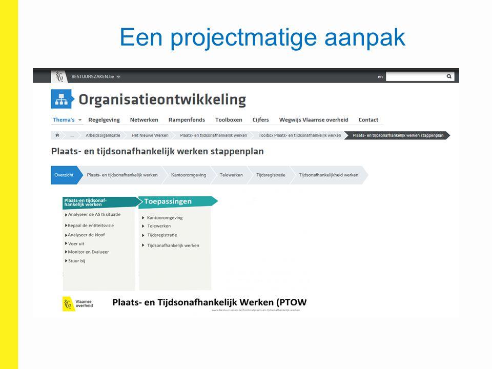 P&O-traject VAC Brussel: maturiteitscheck gerda.serbruyns@bz.vlaanderen.be