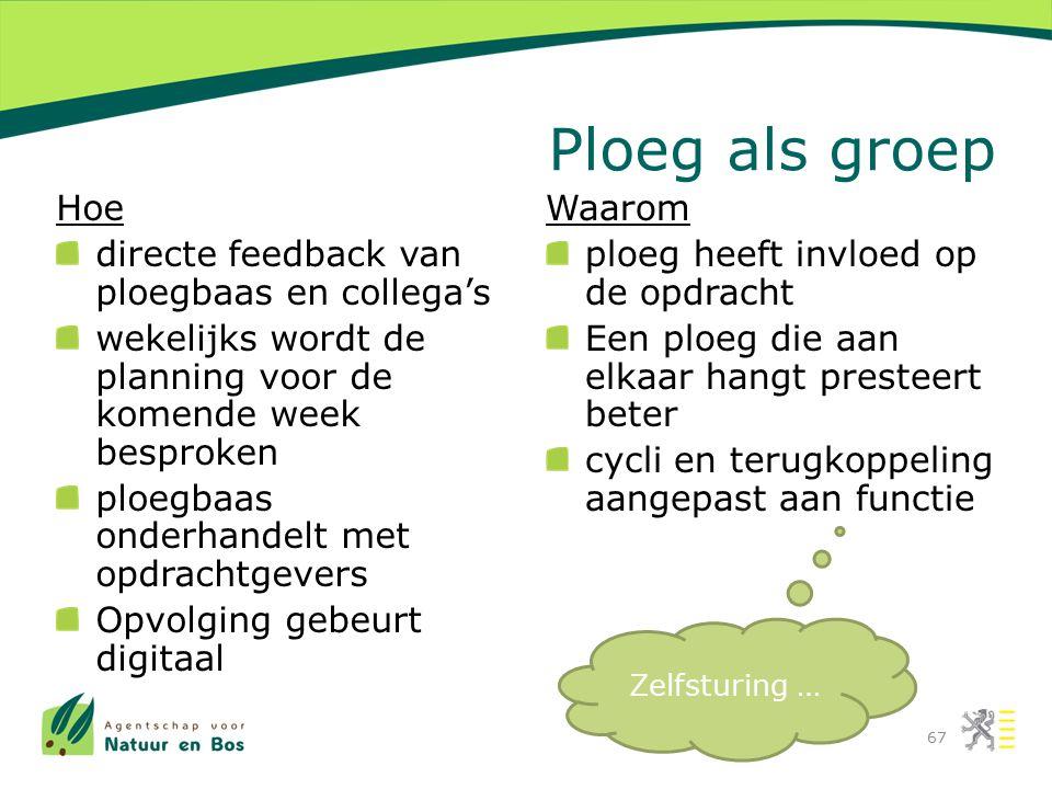 Ploeg als groep Hoe directe feedback van ploegbaas en collega's wekelijks wordt de planning voor de komende week besproken ploegbaas onderhandelt met