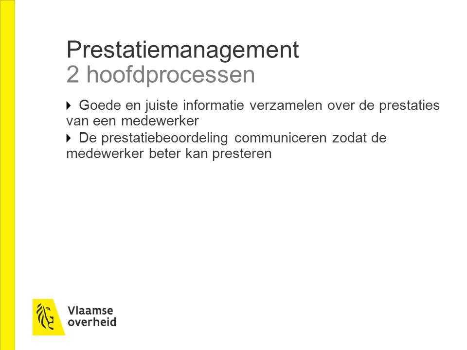 Prestatiemanagement 2 hoofdprocessen Goede en juiste informatie verzamelen over de prestaties van een medewerker De prestatiebeoordeling communiceren