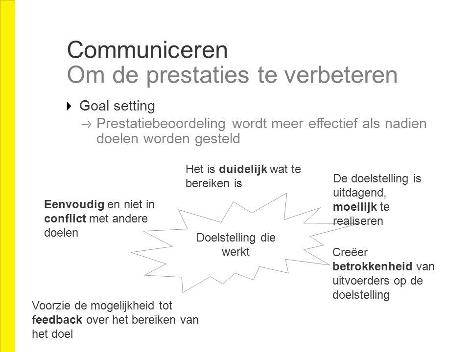 Voorzie de mogelijkheid tot feedback over het bereiken van het doel Communiceren Om de prestaties te verbeteren Goal setting Prestatiebeoordeling word