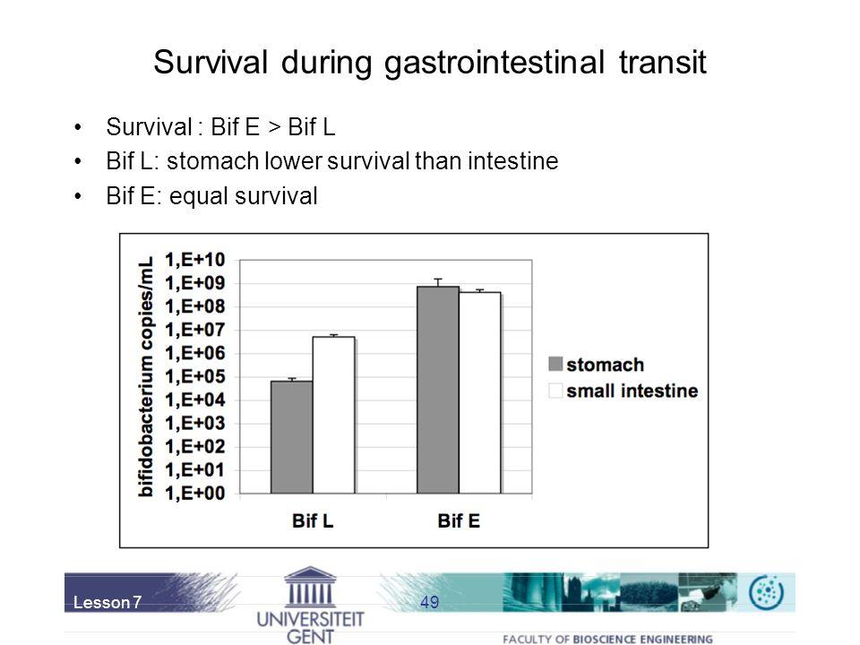 Lesson 748 Case study: Bifidobacterium longum Encapsulation of probiotic Bifidobacterium longum: –Increased survival during gastrointestinal transit ?